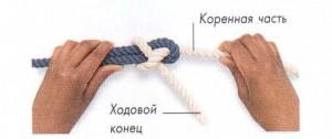Морские узлы. Шкотовый узел. Техника завязывания