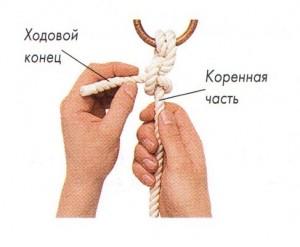 Морские узлы. Узел штык со шлагом. Техника завязывания