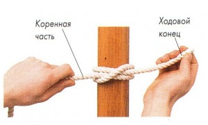Морские узлы. Выбленочный узел. Техника завязывания