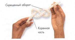 Морские узлы. Узел восьёрка (стопорный узел). Техника завязывания